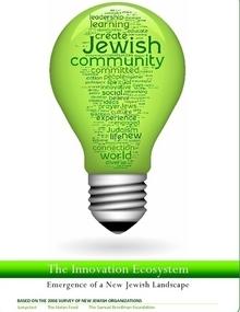 The Innovation Ecosystem Joshua Avedon